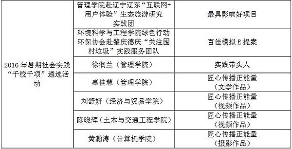 EDF壹定发手机官网